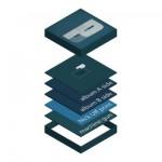 2008-04 Portishead Ltd USB Edition A